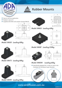 Rubber-mounts-A4-Brochure-V1-web