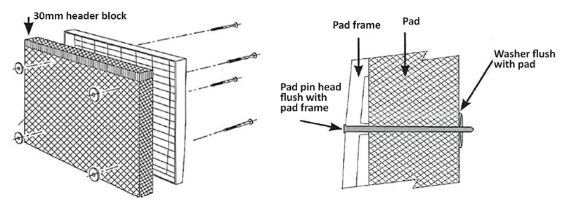 pins and washers diagram