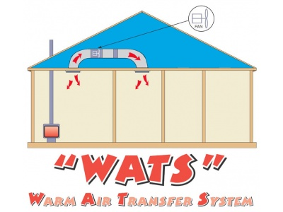 wats-diagram---1-room-web
