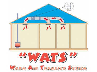 wats-diagram---2-room-web