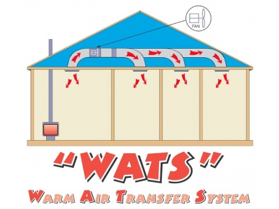 wats-diagram---3-room-web