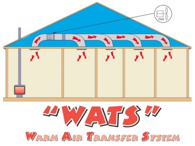 wats-diagram-4-rooms-web