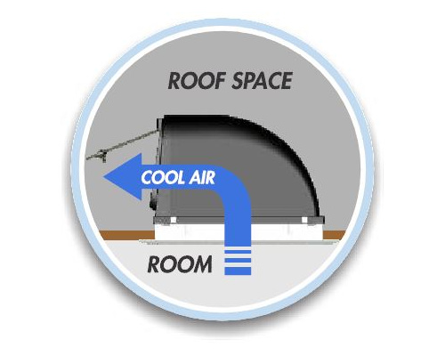 air_flow_diagram_430135181